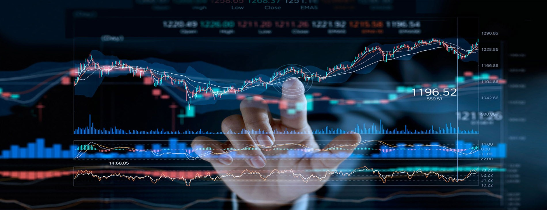 determina tendința tranzacțiilor intraday